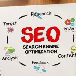 Take The Stress Out Of Small Business Seo